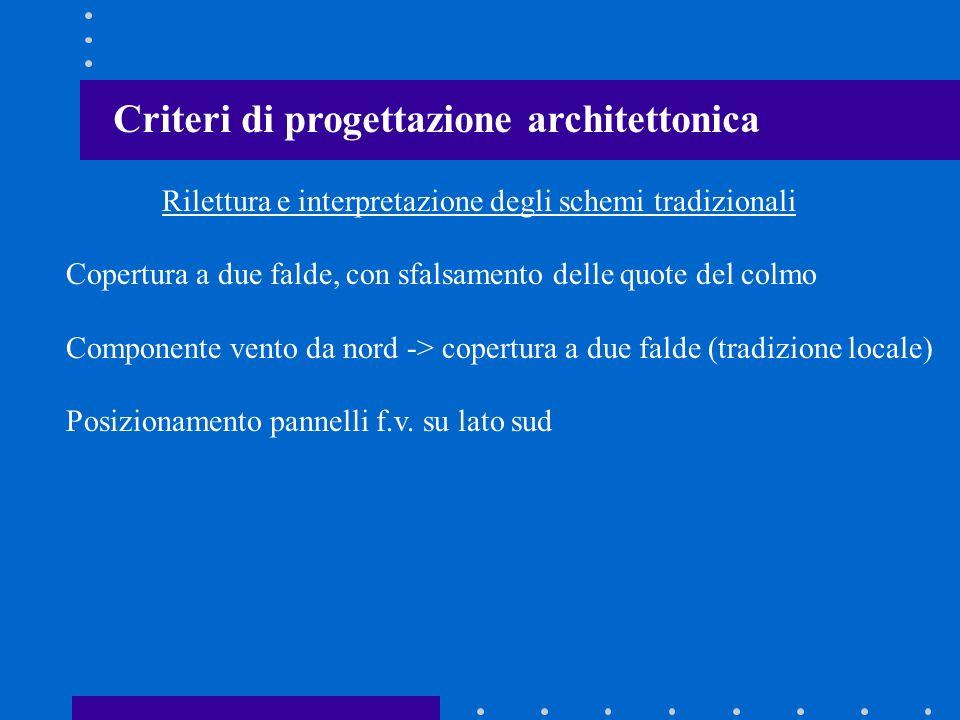 Criteri di progettazione architettonica Rilettura e interpretazione degli schemi tradizionali Copertura a due falde, con sfalsamento delle quote del c