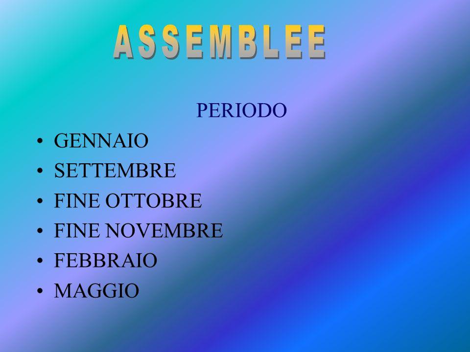 MODALITÀ ASSEMBLEE COLLOQUI INDIVIDUALI FESTE SCUOLA APERTA LABORATORIO