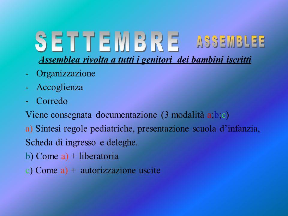 Gruppo A ASSEMBLEA GENITORI potenziali utenti -Organizzazione -Visita Spazio Scuola -Modalità di inserimento/accoglienza -Tempo scuola - Esposizione s
