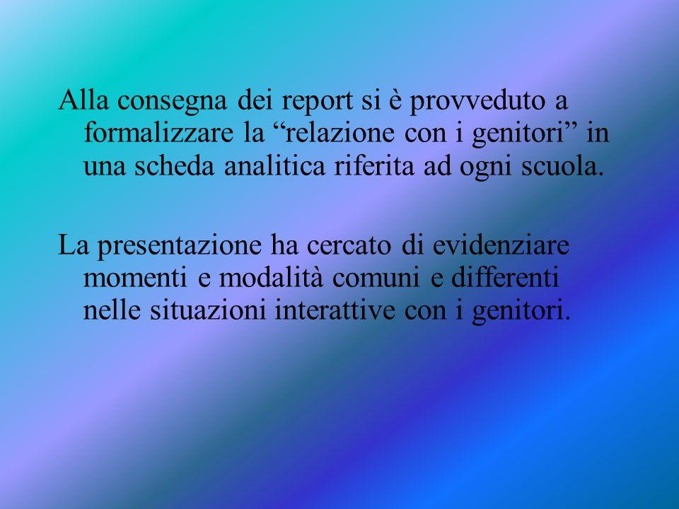 1.LIVELLO ORGANIZZATIVO, relativo alle modalità e ai tempi ( in quale periodo, con quale frequenza) di relazione-comunicazione con le famiglie nellarc