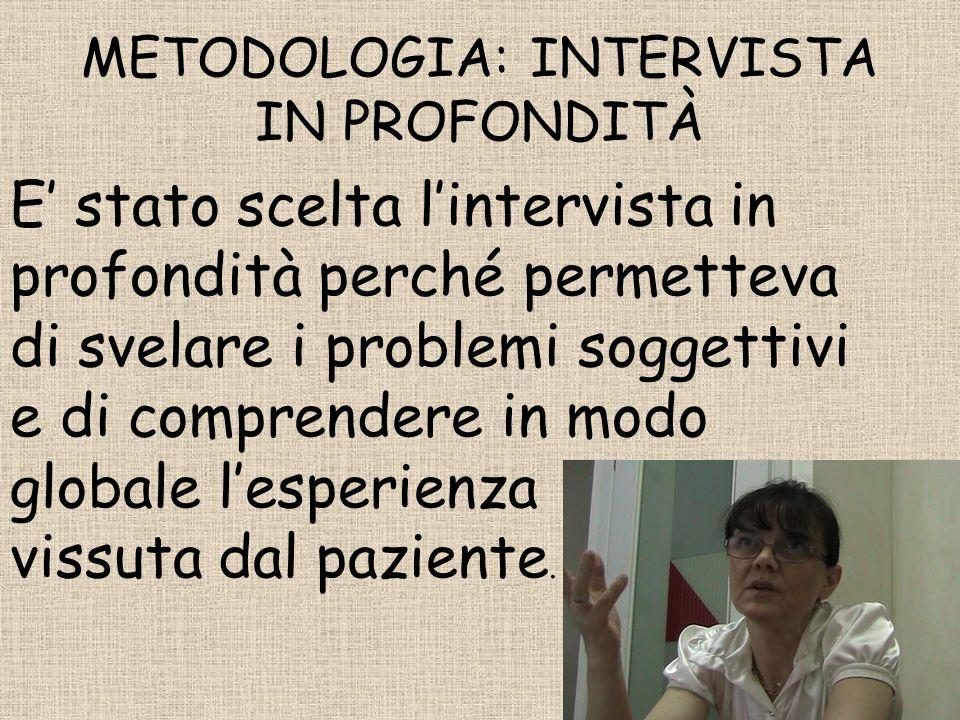 METODOLOGIA: INTERVISTA IN PROFONDITÀ E stato scelta lintervista in profondità perché permetteva di svelare i problemi soggettivi e di comprendere in modo globale lesperienza vissuta dal paziente.
