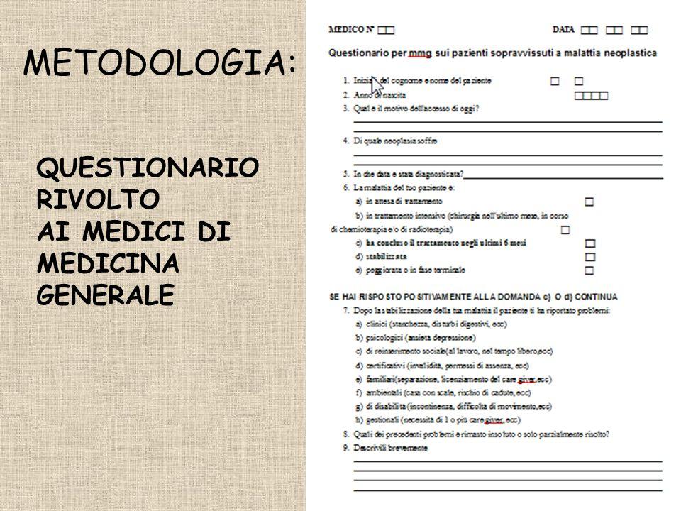 METODOLOGIA: QUESTIONARIO RIVOLTO AI MEDICI DI MEDICINA GENERALE