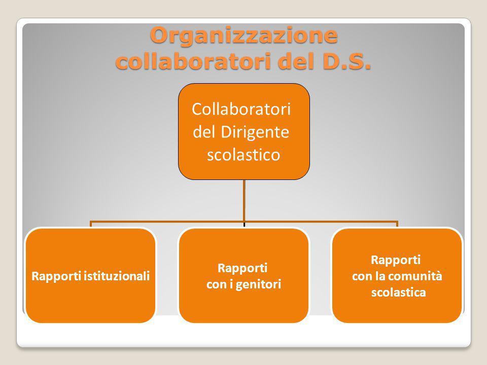 Organizzazione collaboratori del D.S. Collaboratori del Dirigente scolastico Rapporti istituzionali Rapporti con i genitori Rapporti con la comunità s
