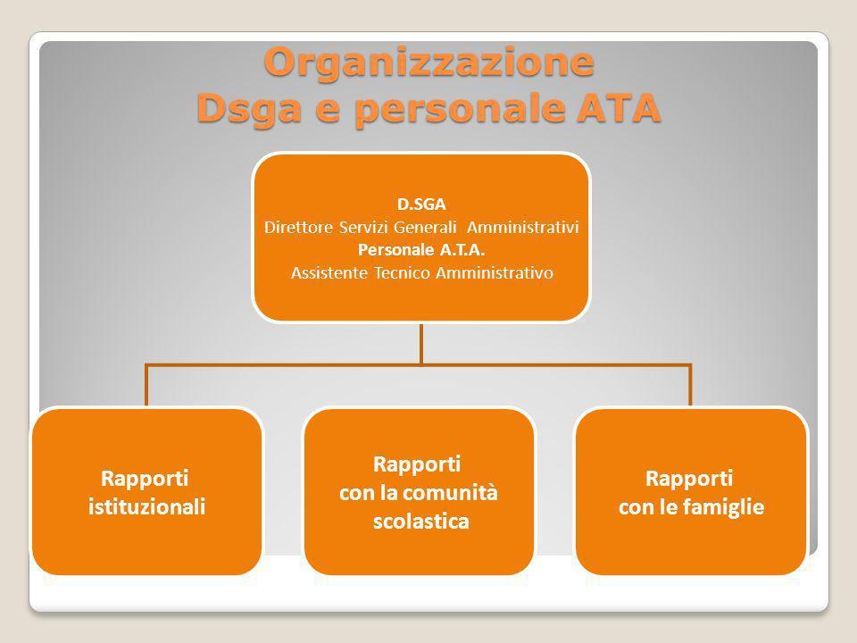 Organizzazione Dsga e personale ATA D.SGA Direttore Servizi Generali Amministrativi Personale A.T.A. Assistente Tecnico Amministrativo Rapporti istitu