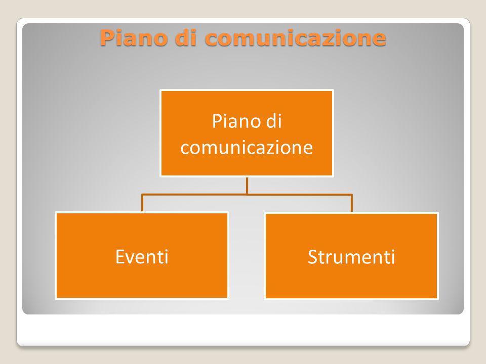 Piano di comunicazione Eventi Strumenti
