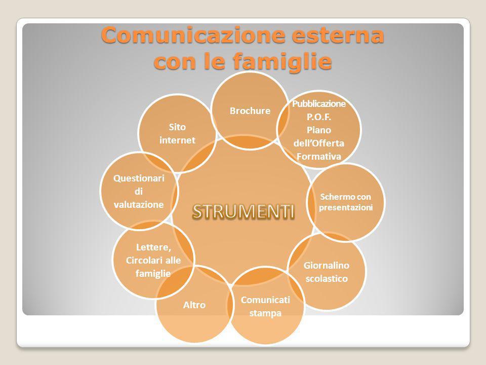 Comunicazione esterna con le famiglie Sito internet Brochure Pubblicazione P.O.F. Piano dellOfferta Formativa Giornalino scolastico Comunicati stampa