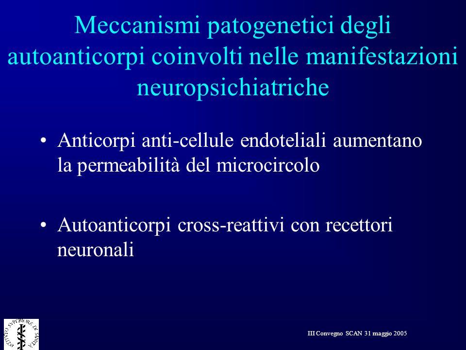 III Convegno SCAN 31 maggio 2005 Meccanismi patogenetici degli autoanticorpi coinvolti nelle manifestazioni neuropsichiatriche Anticorpi anti-cellule
