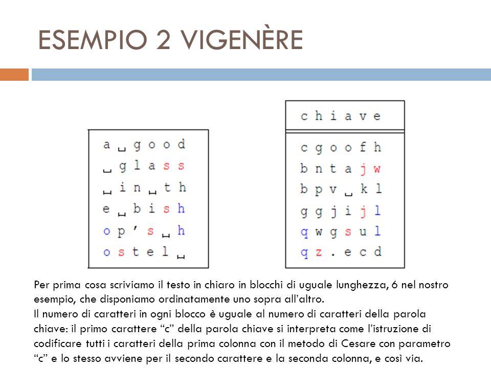 ESEMPIO 2 VIGENÈRE Per prima cosa scriviamo il testo in chiaro in blocchi di uguale lunghezza, 6 nel nostro esempio, che disponiamo ordinatamente uno