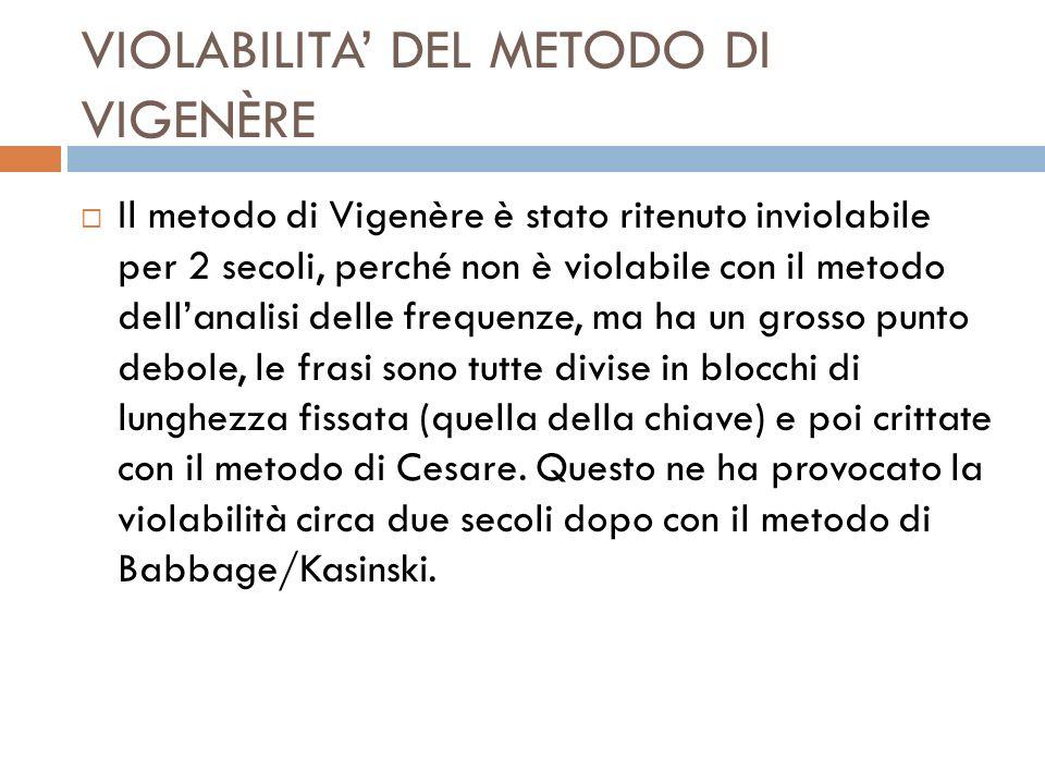 VIOLABILITA DEL METODO DI VIGENÈRE Il metodo di Vigenère è stato ritenuto inviolabile per 2 secoli, perché non è violabile con il metodo dellanalisi d