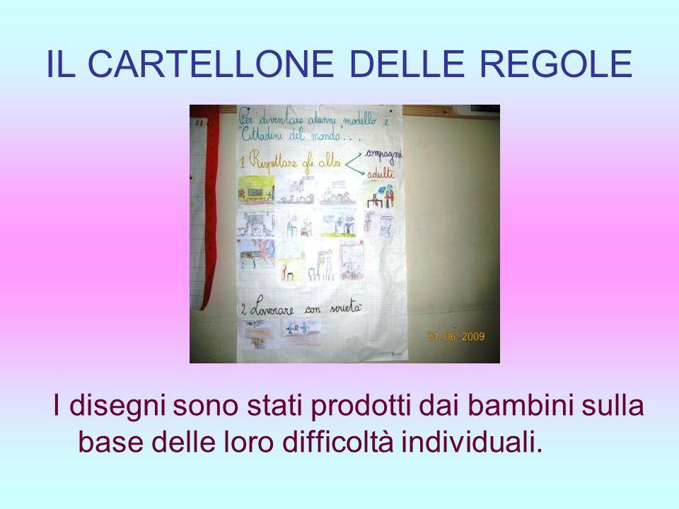 IL CARTELLONE DELLE REGOLE I disegni sono stati prodotti dai bambini sulla base delle loro difficoltà individuali.