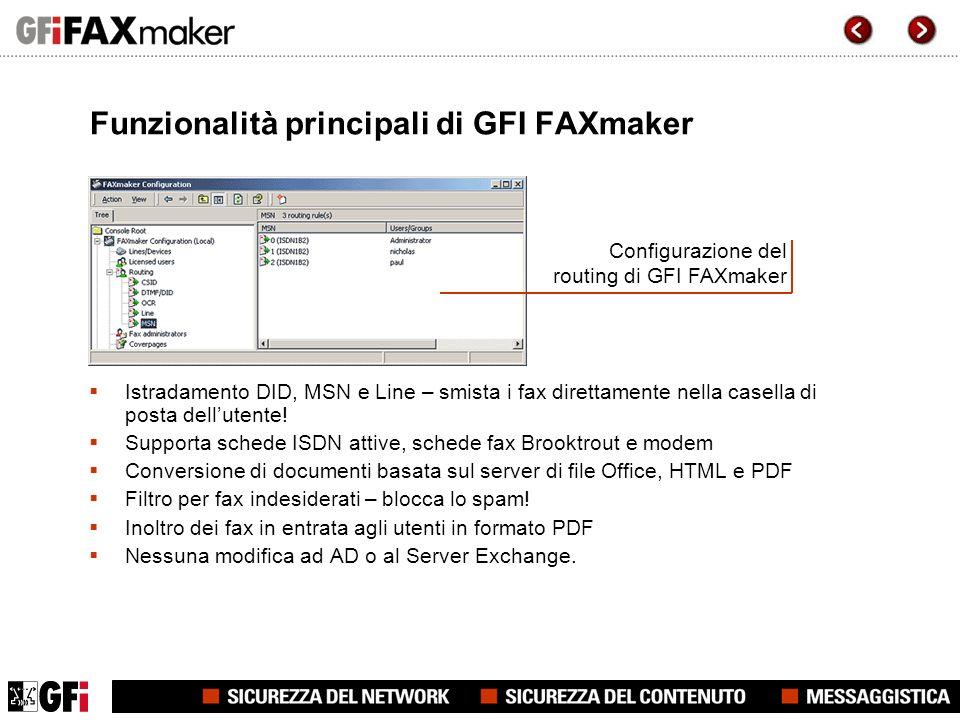 Funzionalità principali di GFI FAXmaker Istradamento DID, MSN e Line – smista i fax direttamente nella casella di posta dellutente.