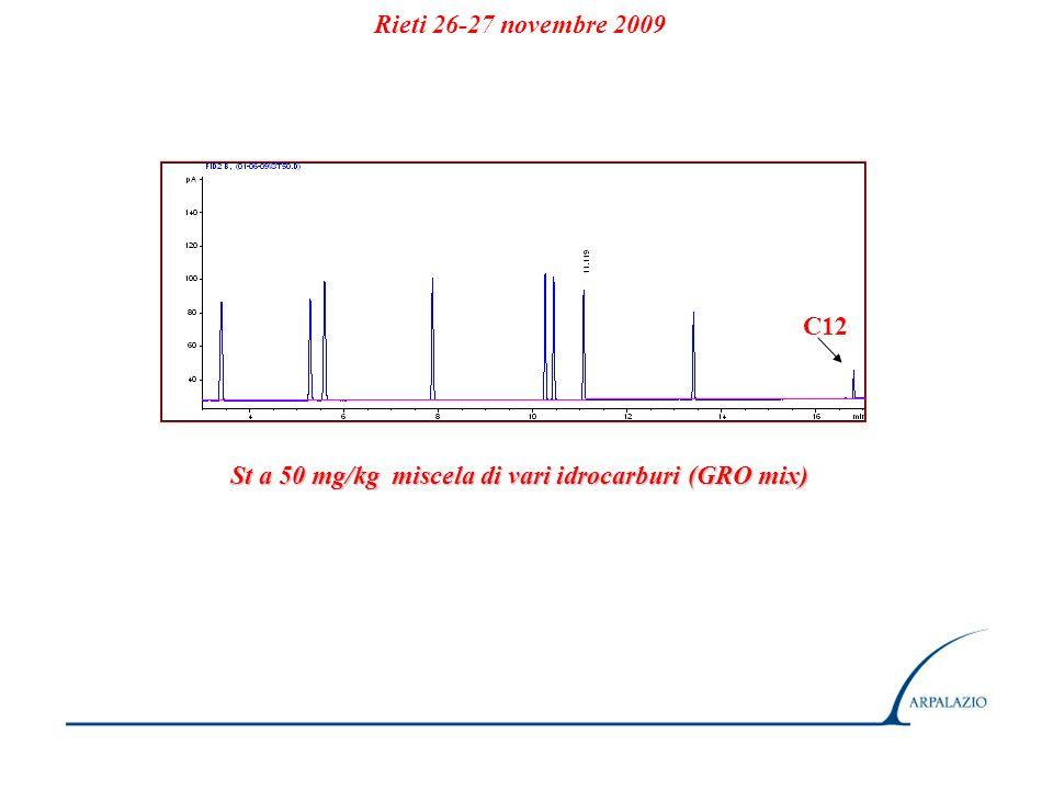 Rieti 26-27 novembre 2009 St a 50 mg/kg miscela di vari idrocarburi (GRO mix) C12