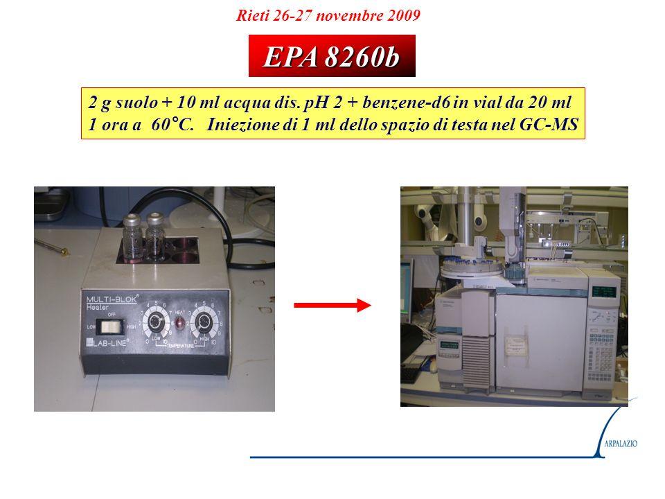 Rieti 26-27 novembre 2009 EPA 8260b EPA 8260b 2 g suolo + 10 ml acqua dis. pH 2 + benzene-d6 in vial da 20 ml 1 ora a 60°C. Iniezione di 1 ml dello sp