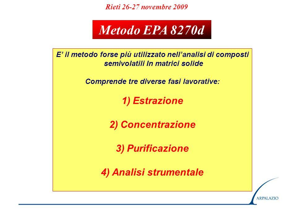 Rieti 26-27 novembre 2009 Metodo EPA 8270d E il metodo forse più utilizzato nellanalisi di composti semivolatili In matrici solide Comprende tre diver