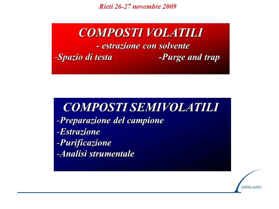 Rieti 26-27 novembre 2009 COMPOSTI VOLATILI - estrazione con solvente - estrazione con solvente -Spazio di testa -Purge and trap COMPOSTI SEMIVOLATILI