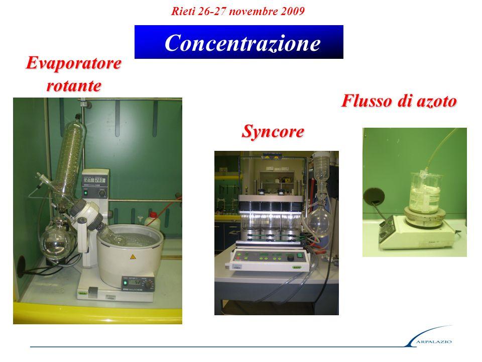 Rieti 26-27 novembre 2009 Concentrazione Evaporatorerotante Syncore Flusso di azoto