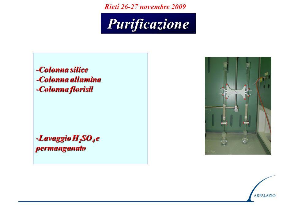 Rieti 26-27 novembre 2009 Purificazione Purificazione -Colonna silice -Colonna allumina -Colonna florisil -Lavaggio H 2 SO 4 e permanganato