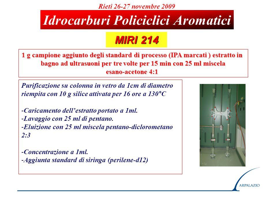 Rieti 26-27 novembre 2009 Idrocarburi Policiclici Aromatici MIRI 214 MIRI 214 1 g campione aggiunto degli standard di processo (IPA marcati ) estratto