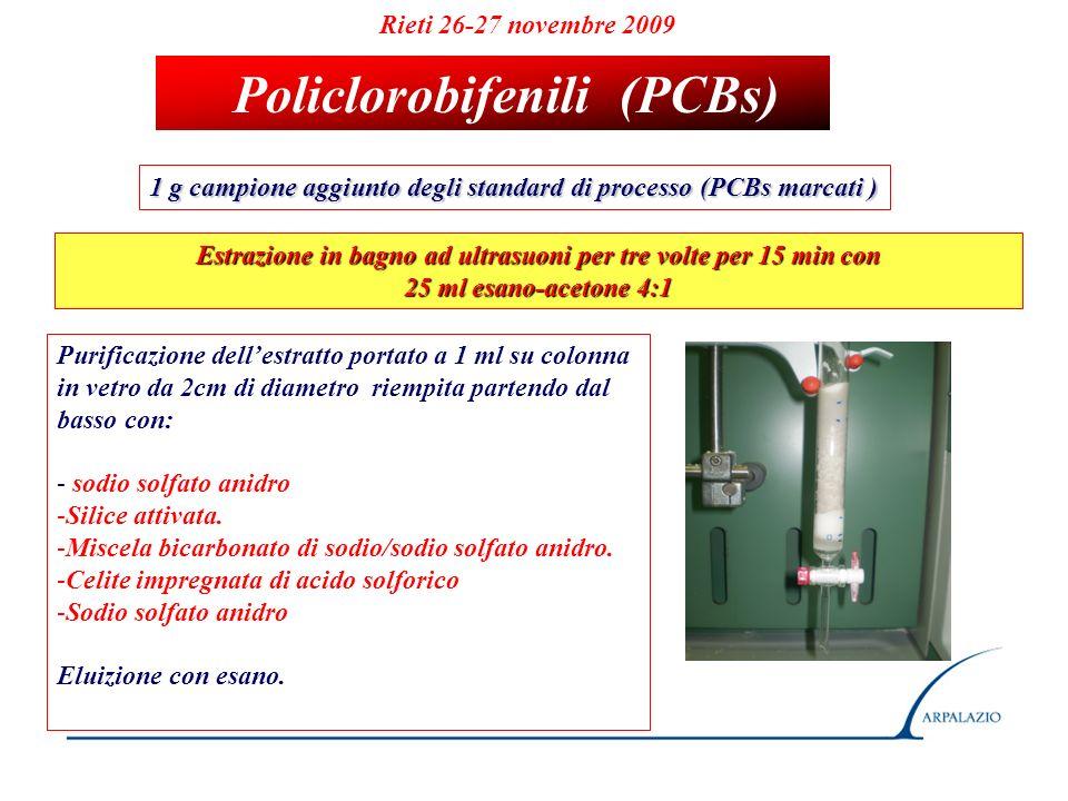 Rieti 26-27 novembre 2009 Policlorobifenili (PCBs) 1 g campione aggiunto degli standard di processo (PCBs marcati ) Estrazione in bagno ad ultrasuoni