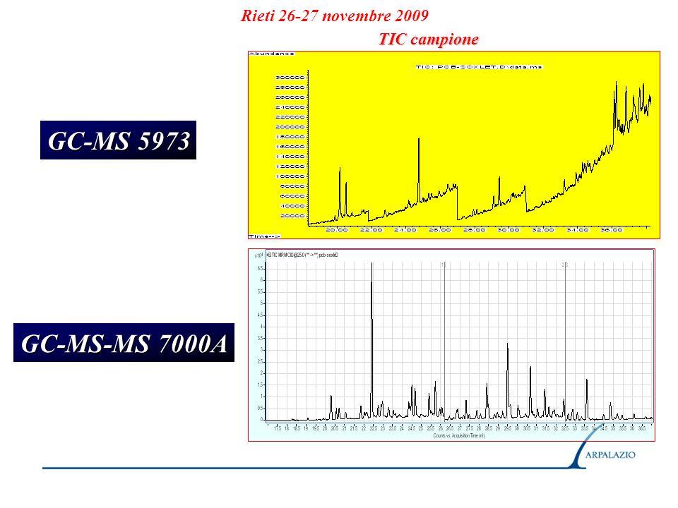 Rieti 26-27 novembre 2009 TIC campione GC-MS-MS 7000A GC-MS 5973