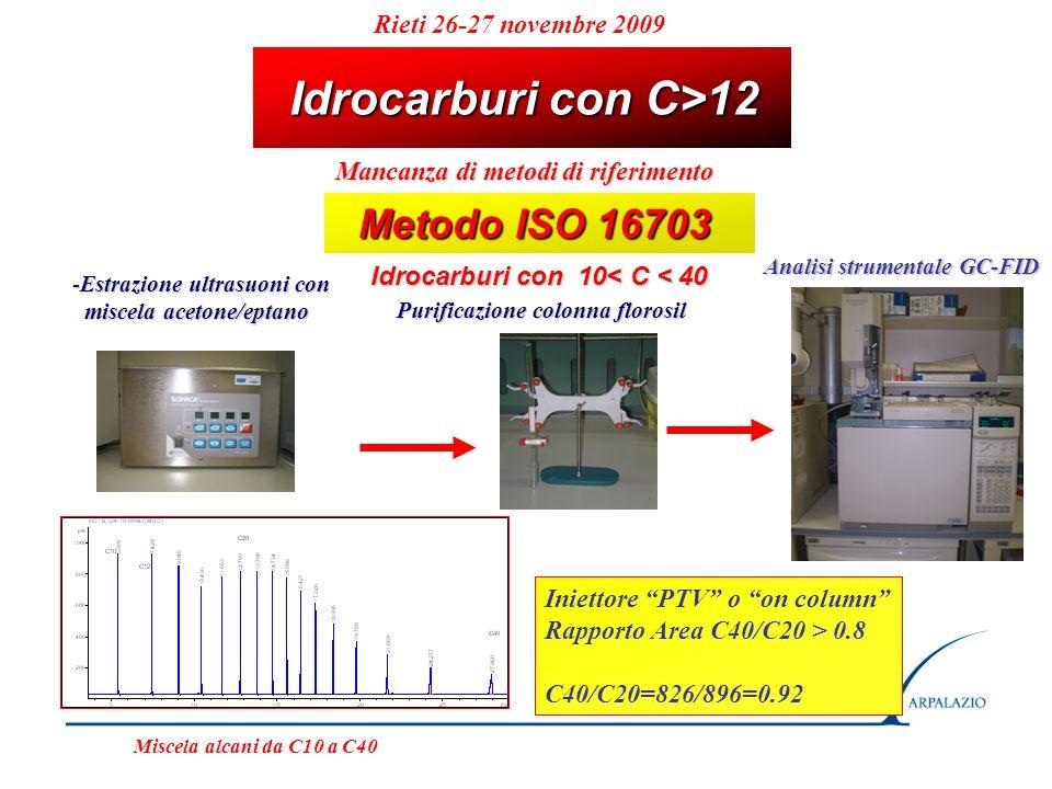 Rieti 26-27 novembre 2009 Idrocarburi con C>12 Idrocarburi con C>12 Iniettore PTV o on column Rapporto Area C40/C20 > 0.8 C40/C20=826/896=0.92 -Estraz