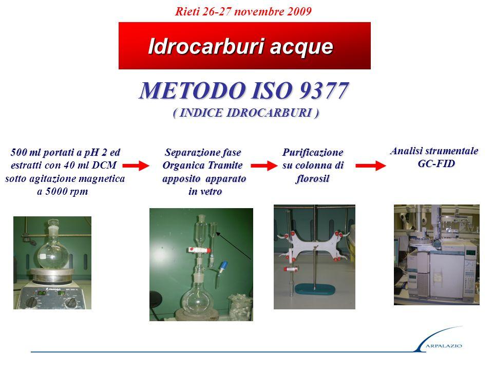 Idrocarburi acque Idrocarburi acque METODO ISO 9377 ( INDICE IDROCARBURI ) ( INDICE IDROCARBURI ) Rieti 26-27 novembre 2009 500 ml portati a pH 2 ed e