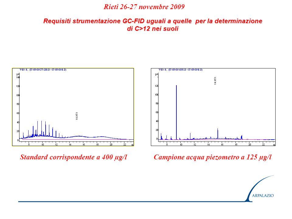 Rieti 26-27 novembre 2009 Requisiti strumentazione GC-FID uguali a quelle per la determinazione di C>12 nei suoli Standard corrispondente a 400 µg/lCa