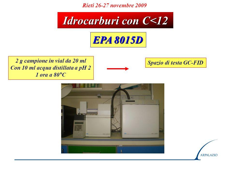 Rieti 26-27 novembre 2009 Idrocarburi con C<12 Idrocarburi con C<12 EPA 8015D 2 g campione in vial da 20 ml Con 10 ml acqua distillata a pH 2 1 ora a
