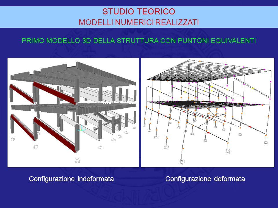 STUDIO TEORICO MODELLI NUMERICI REALIZZATI PRIMO MODELLO 3D DELLA STRUTTURA CON PUNTONI EQUIVALENTI Configurazione indeformataConfigurazione deformata