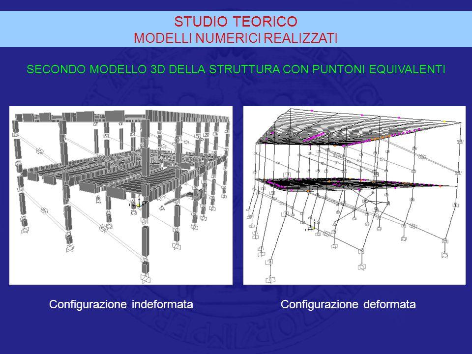 STUDIO TEORICO MODELLI NUMERICI REALIZZATI SECONDO MODELLO 3D DELLA STRUTTURA CON PUNTONI EQUIVALENTI Configurazione indeformataConfigurazione deforma