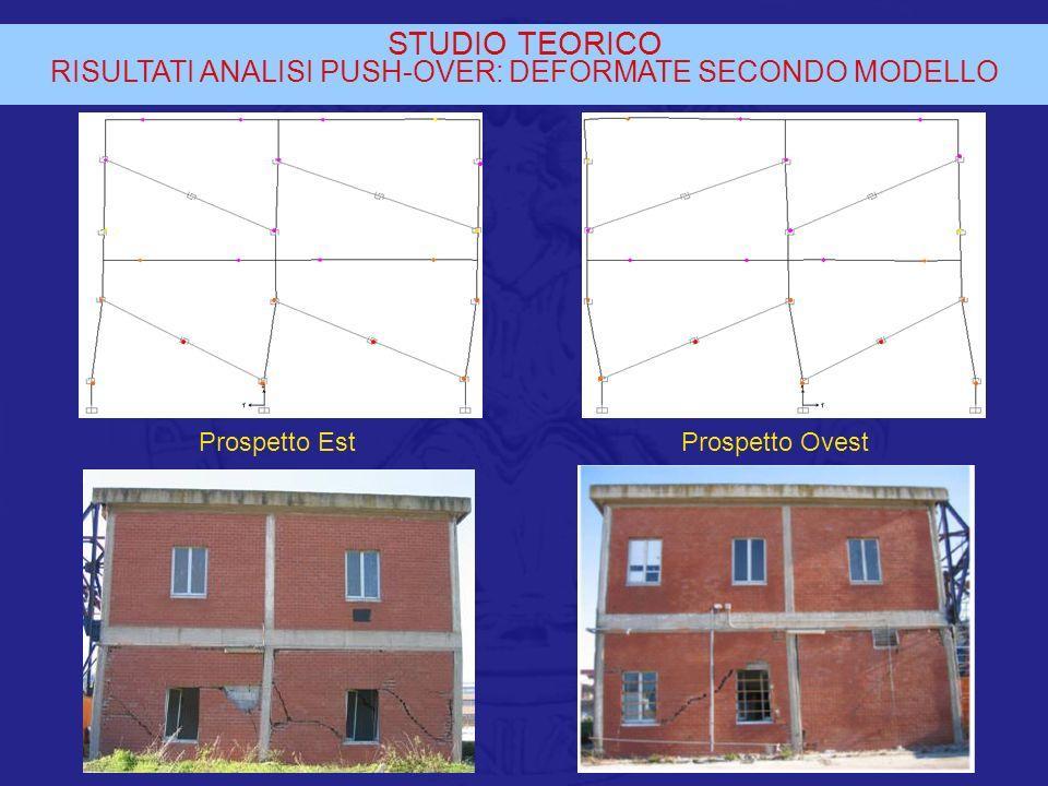 STUDIO TEORICO RISULTATI ANALISI PUSH-OVER: DEFORMATE SECONDO MODELLO Prospetto EstProspetto Ovest