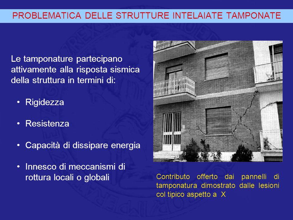 PROBLEMATICA DELLE STRUTTURE INTELAIATE TAMPONATE Le tamponature partecipano attivamente alla risposta sismica della struttura in termini di: Rigidezz