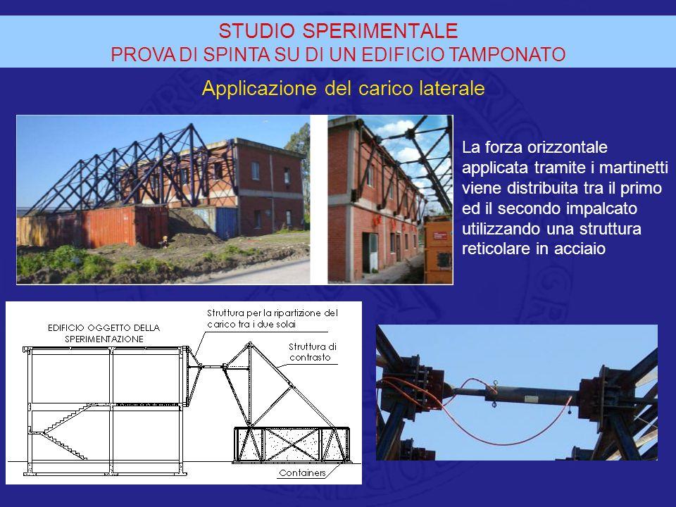 STUDIO TEORICO MODELLI NUMERICI REALIZZATI SECONDO MODELLO 3D DELLA STRUTTURA CON PUNTONI EQUIVALENTI Configurazione indeformataConfigurazione deformata