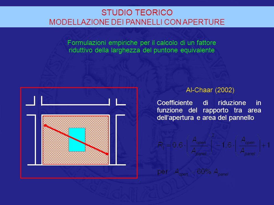 Al-Chaar (2002) Coefficiente di riduzione in funzione del rapporto tra area dellapertura e area del pannello STUDIO TEORICO MODELLAZIONE DEI PANNELLI