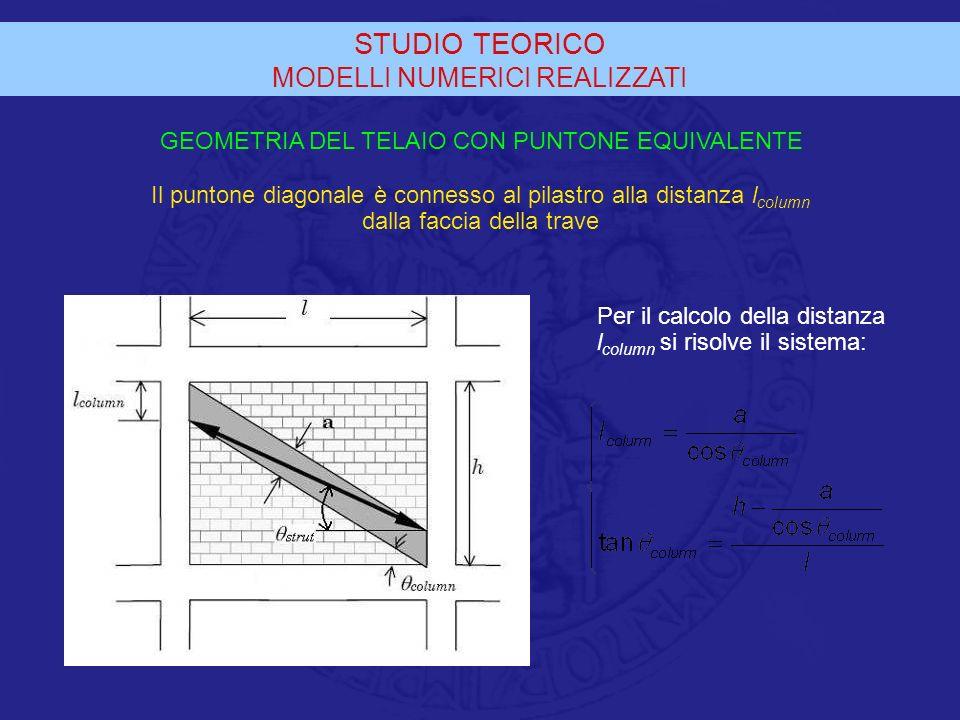 STUDIO TEORICO MODELLI NUMERICI REALIZZATI Si inseriscono dei conci rigidi (REOs) di lunghezza l column e l beam dalle facce delle travi e dei pilastri POSIZIONAMENTO DI CONCI RIGIDI E CERNIERE PLASTICHE Per il calcolo della distanza l beam si risolve il sistema: Le cerniere plastiche nei pilastri vengono posizionate alla distanza l column dalla faccia della trave, mentre quelle nelle travi alla distanza l beam dalla faccia del pilastro Le cerniere plastiche nei puntoni sono poste nella mezzeria della diagonale Cerniere a pressoflessione e a taglio Cerniere a flessione e a taglioCerniera assiale