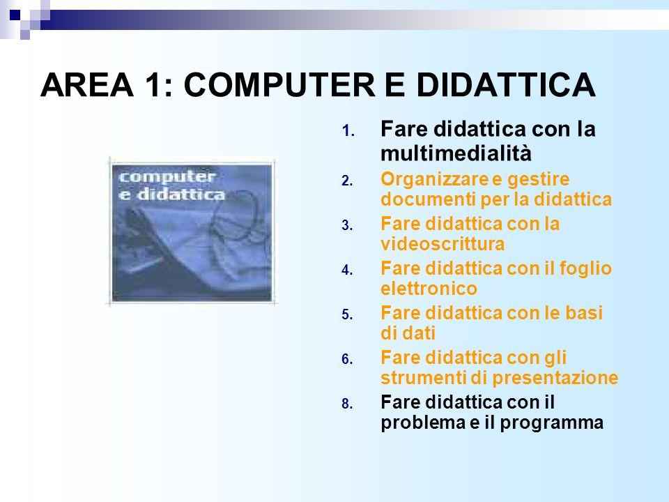 AREA 1: COMPUTER E DIDATTICA 1.Fare didattica con la multimedialità 2.