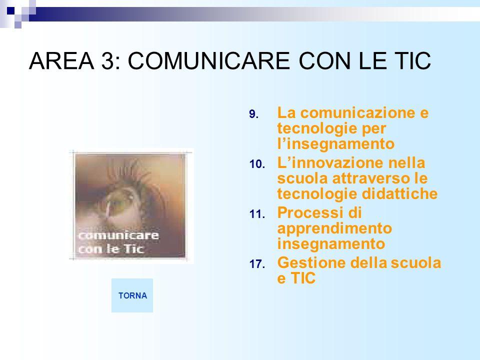 AREA 3: COMUNICARE CON LE TIC 9.La comunicazione e tecnologie per linsegnamento 10.