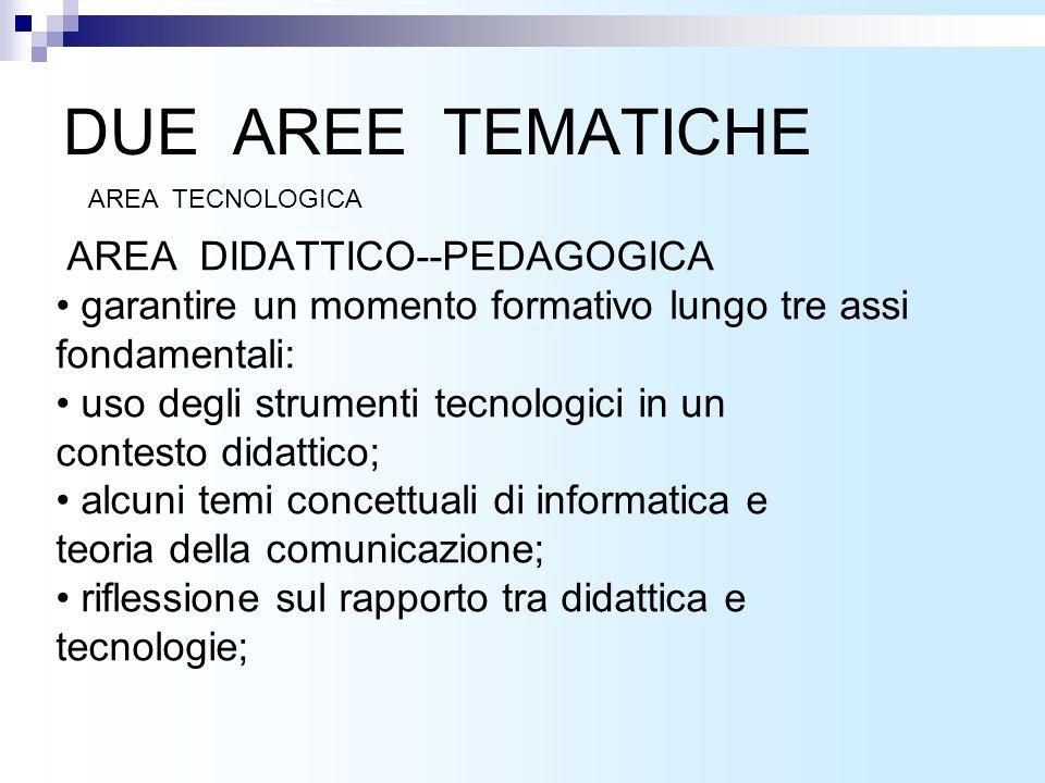 DUE AREE TEMATICHE AREA DIDATTICO--PEDAGOGICA garantire un momento formativo lungo tre assi fondamentali: uso degli strumenti tecnologici in un contesto didattico; alcuni temi concettuali di informatica e teoria della comunicazione; riflessione sul rapporto tra didattica e tecnologie; AREA TECNOLOGICA