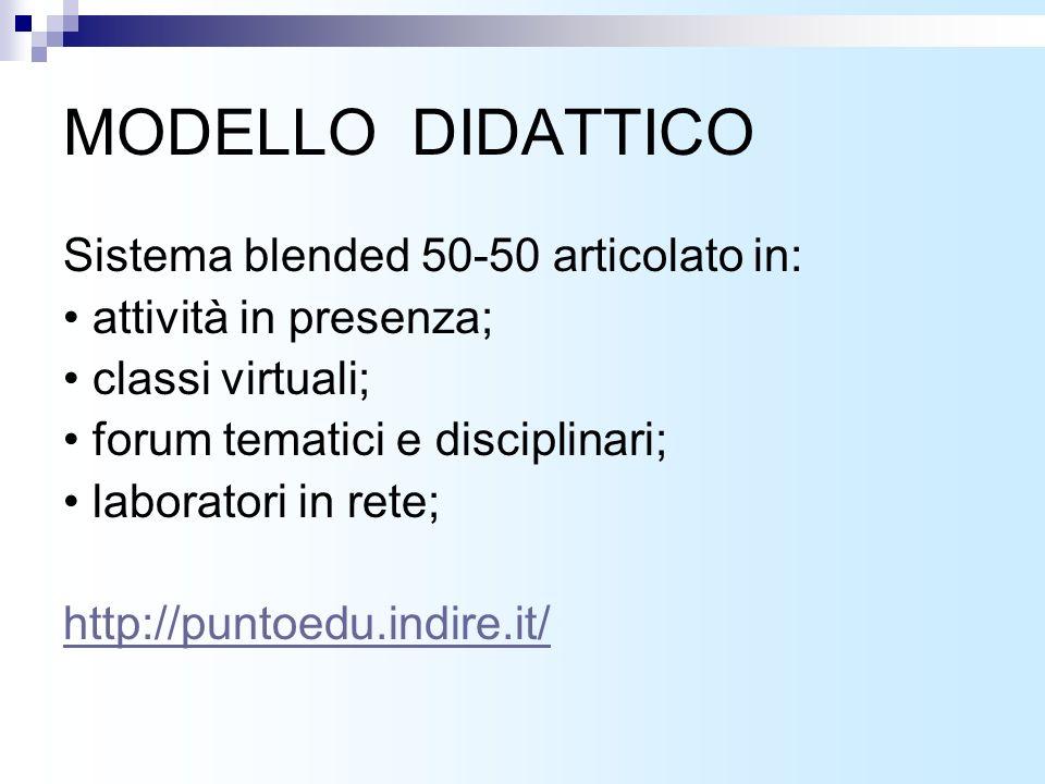 MODELLO DIDATTICO Sistema blended 50-50 articolato in: attività in presenza; classi virtuali; forum tematici e disciplinari; laboratori in rete; http://puntoedu.indire.it/
