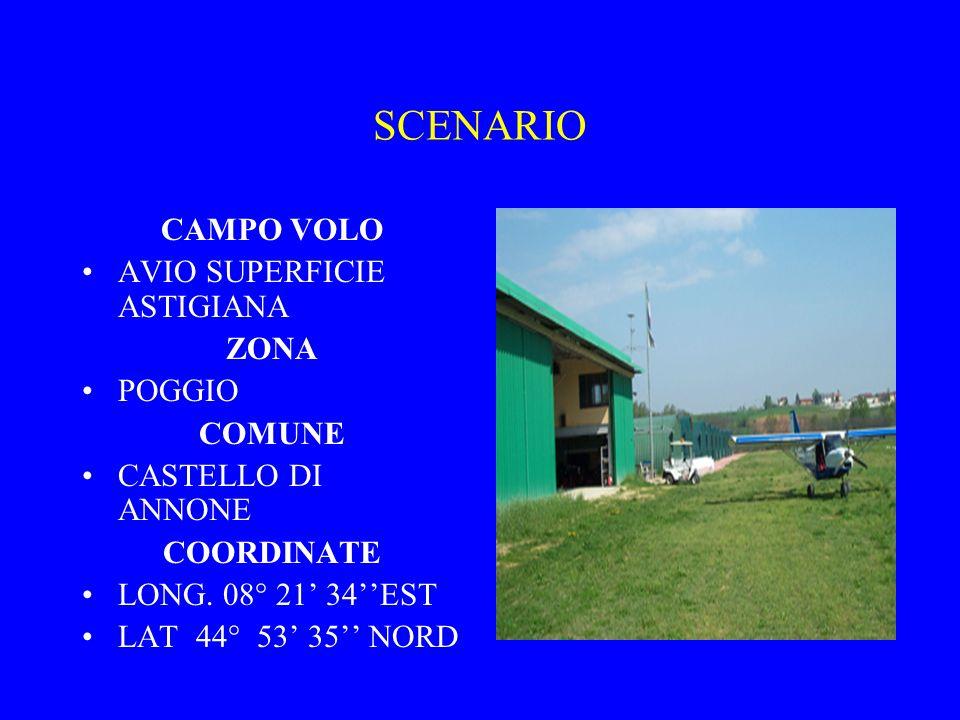 SCENARIO CAMPO VOLO AVIO SUPERFICIE ASTIGIANA ZONA POGGIO COMUNE CASTELLO DI ANNONE COORDINATE LONG. 08° 21 34EST LAT 44° 53 35 NORD