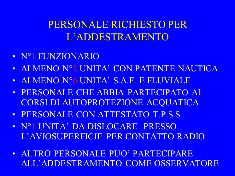 PERSONALE RICHIESTO PER LADDESTRAMENTO N°1 FUNZIONARIO ALMENO N°2 UNITA CON PATENTE NAUTICA ALMENO N°6 UNITA S.A.F. E FLUVIALE PERSONALE CHE ABBIA PAR