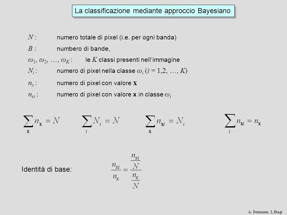 Identità di base: La classificazione mediante approccio Bayesiano N : numero totale di pixel (i.e. per ogni banda) B : numbero di bande, ω 1, ω 2, …,