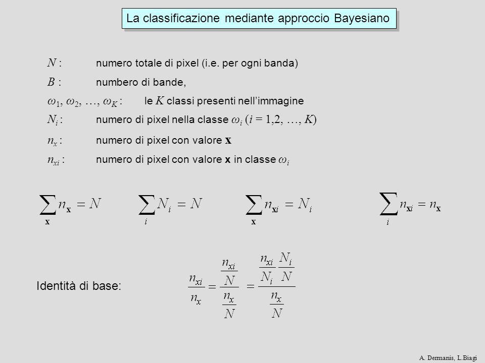 La classificazione mediante approccio Bayesiano N : numero totale di pixel (i.e. per ogni banda) B : numbero di bande, ω 1, ω 2, …, ω K : le K classi