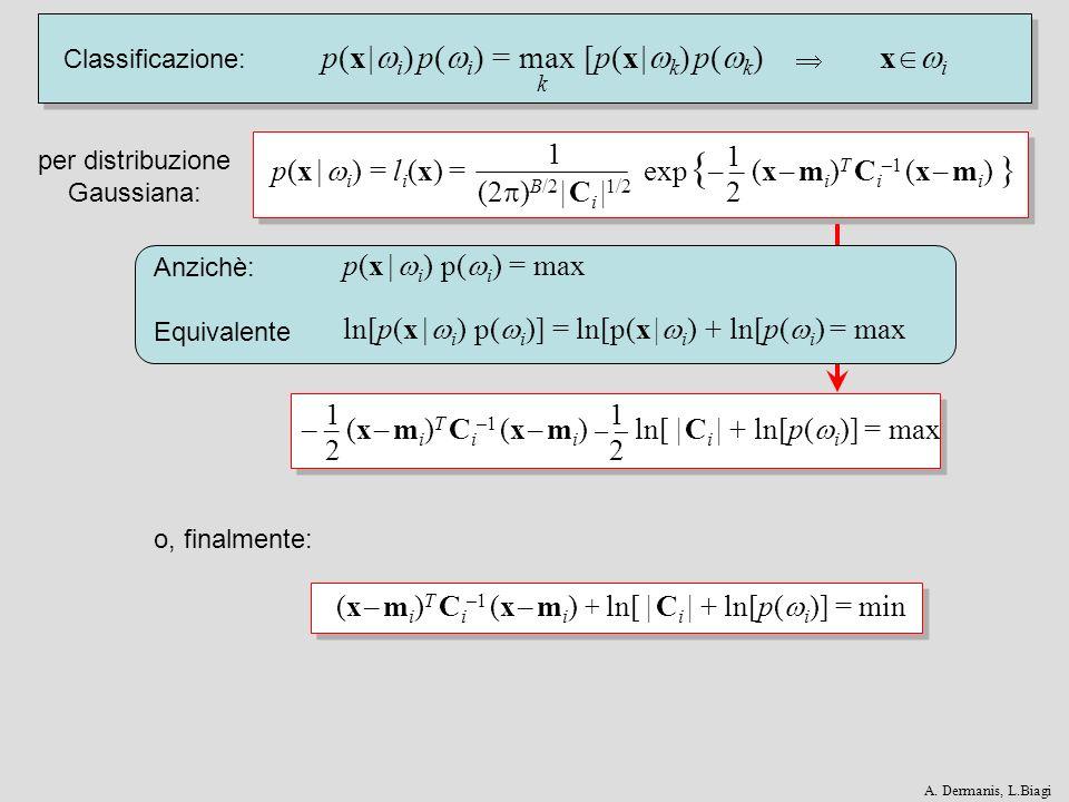 (x – m i ) T C i –1 (x – m i ) + ln[   C i   + ln[p( i )] = min p(x   i ) p( i ) = max ln[p(x   i ) p( i )] = ln[p(x   i ) + ln[p( i ) = max p(x   i )