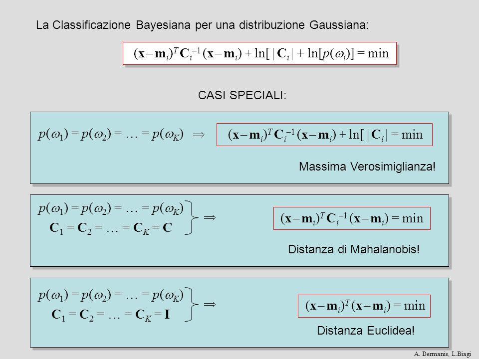 p( 1 ) = p( 2 ) = … = p( K ) C 1 = C 2 = … = C K = C p( 1 ) = p( 2 ) = … = p( K ) C 1 = C 2 = … = C K = I p( 1 ) = p( 2 ) = … = p( K ) (x – m i ) T (x