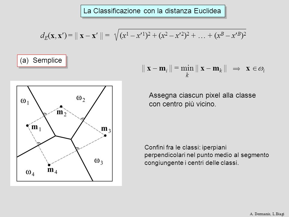    x – m i    = min    x – m k    x i k d E (x, x ) =    x – x    = (x 1 – x 1 ) 2 + (x 2 – x 2 ) 2 + … + (x B – x B ) 2 (a) Semplice Assegna ciascun