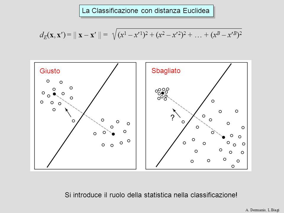 Si introduce il ruolo della statistica nella classificazione! La Classificazione con distanza Euclidea Giusto Sbagliato d E (x, x ) =    x – x    = (x