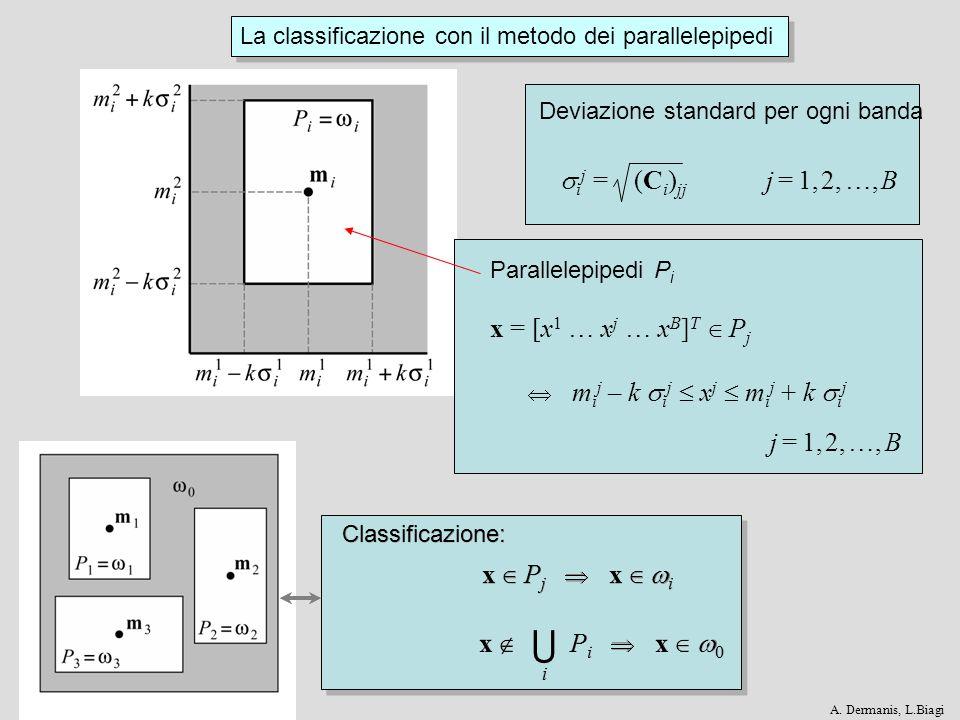 i j = (C i ) jj j = 1, 2, …, B Deviazione standard per ogni banda La classificazione con il metodo dei parallelepipedi x P j x i x P i x 0 ii Classifi