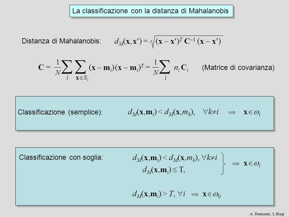 d M (x,m i ) > T, i x 0 d M (x,m i ) < d M (x,m k ), k i d M (x,m i ) T, x i C = (x – m i ) (x – m i ) T = n i C i 1N1N i x S i 1N1N i d M (x, x ) = (
