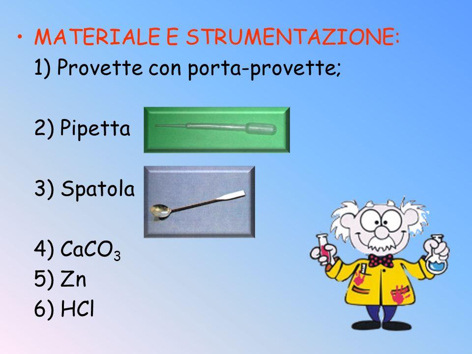 MATERIALE E STRUMENTAZIONE: 1) Provette con porta-provette; 2) Pipetta 3) Spatola 4) CaCO 3 5) Zn 6) HCl